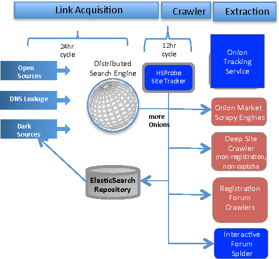 Figure 1 from ATOL: A Framework for Automated Analysis and