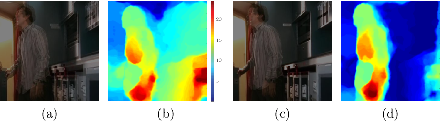 Figure 1 for MoDeep: A Deep Learning Framework Using Motion Features for Human Pose Estimation