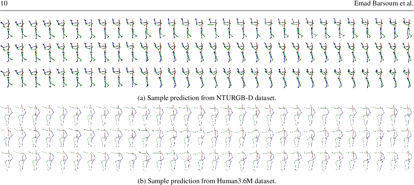 Figure 4 for 3D Human motion anticipation and classification