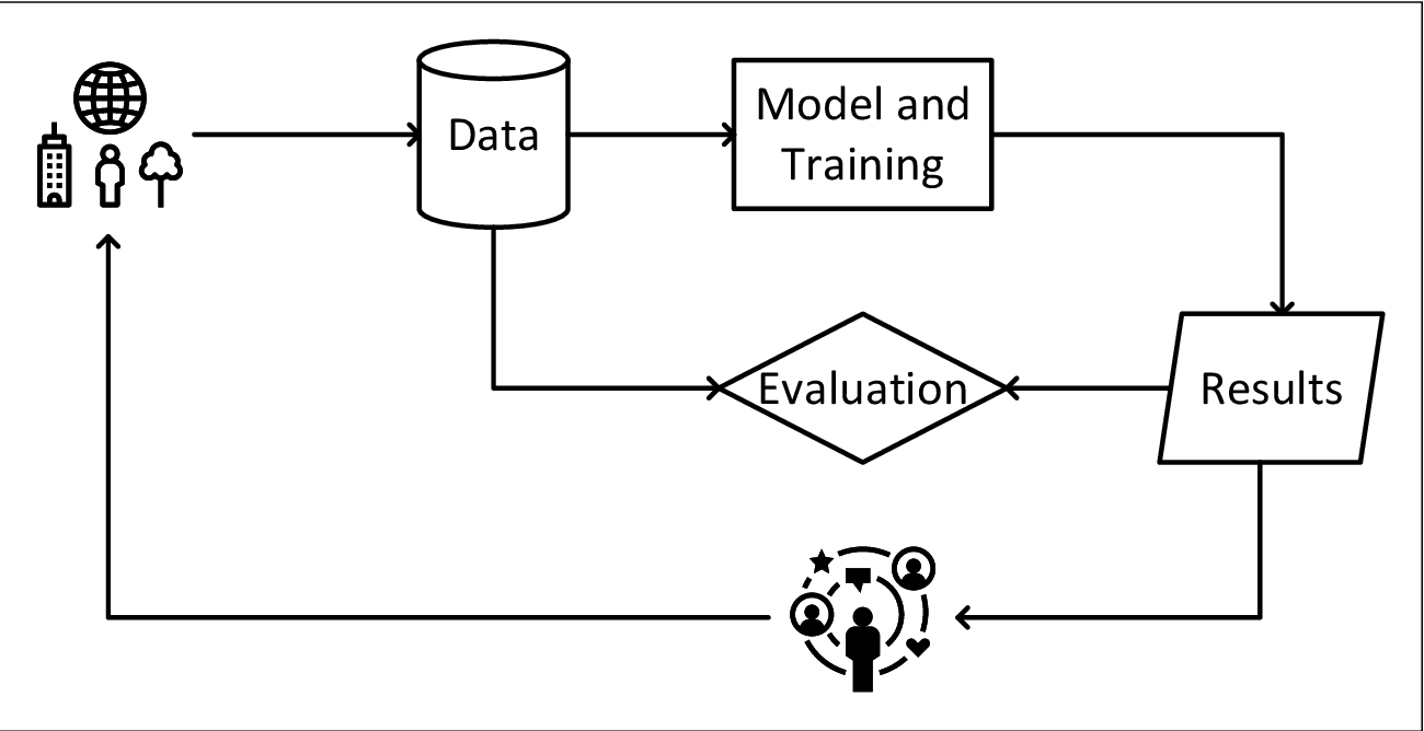 Figure 2 for Fairness and Discrimination in Information Access Systems