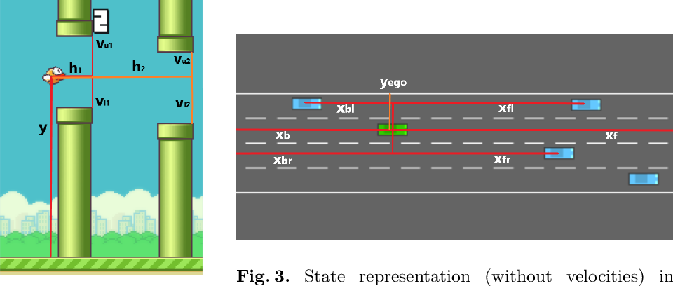 Figure 2 for Improving Robustness of Deep Reinforcement Learning Agents: Environment Attacks based on Critic Networks