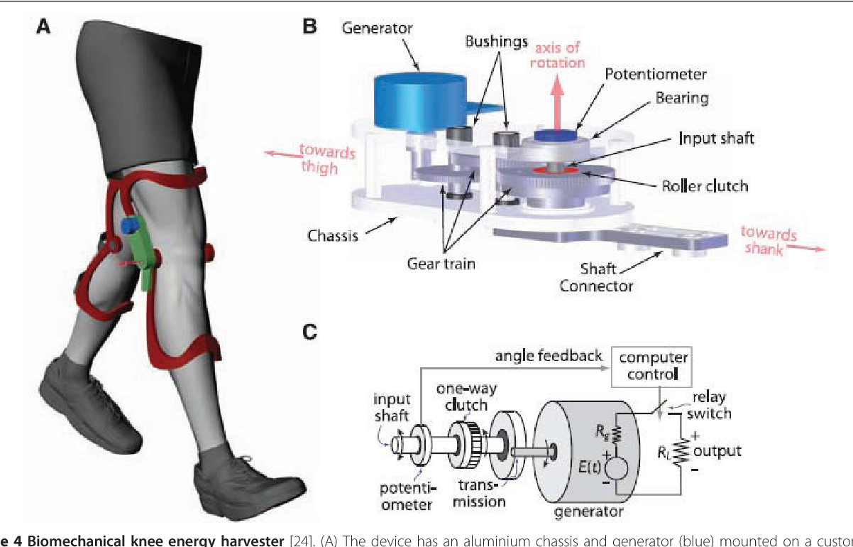 Biomechanical Energy Harvesting From Human Motion Theory State Of Relay Switch Animation Figure 4