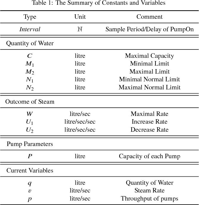 System Sequence Diagram Semantic Scholar