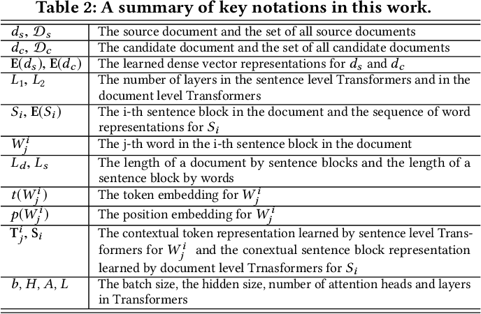 Figure 3 for Beyond 512 Tokens: Siamese Multi-depth Transformer-based Hierarchical Encoder for Document Matching