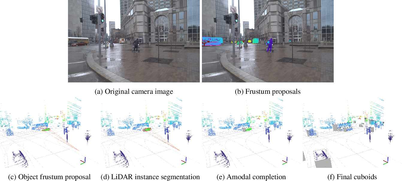 Figure 2 for 3D for Free: Crossmodal Transfer Learning using HD Maps