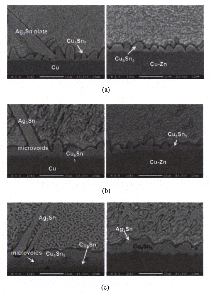 Figure 2. BSE images of SAC/Cu and SAC/Cu-Zn interfaces after aging at 150°C for (a) 0 h, (b) 250 hr, (c) 500 hr.