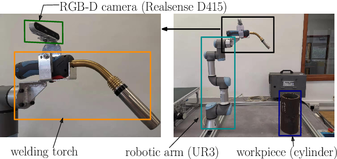 Figure 1 for A Point Cloud-Based Method for Automatic Groove Detection and Trajectory Generation of Robotic Arc Welding Tasks