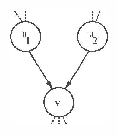 Figure 2 for A New Algorithm for Finding MAP Assignments to Belief Networks