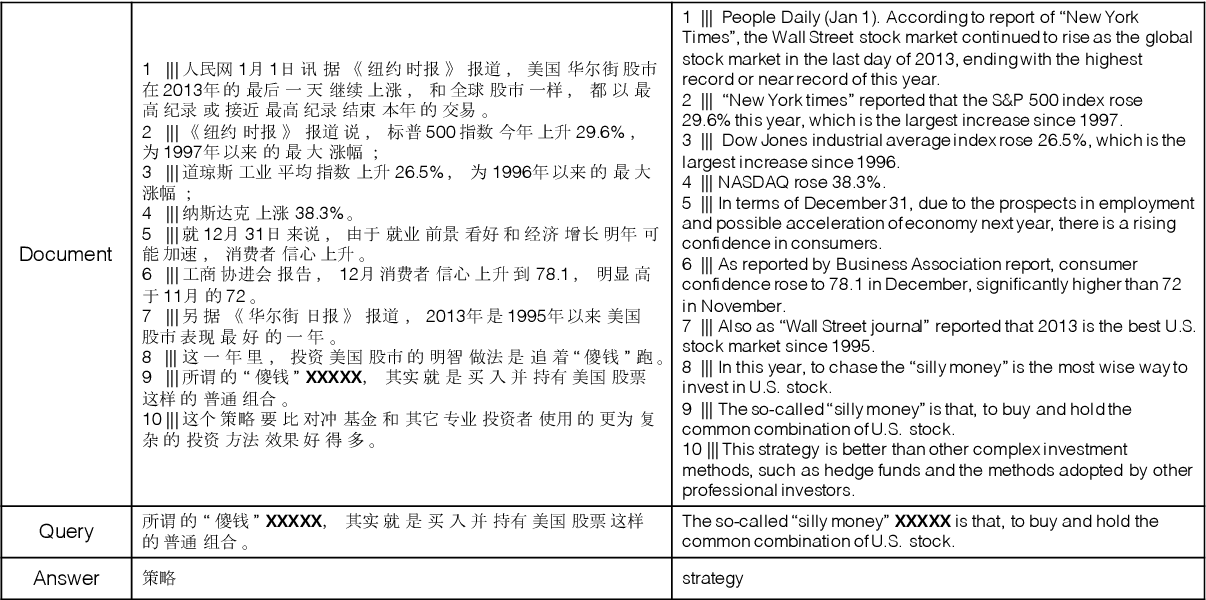 Figure 1 for Consensus Attention-based Neural Networks for Chinese Reading Comprehension