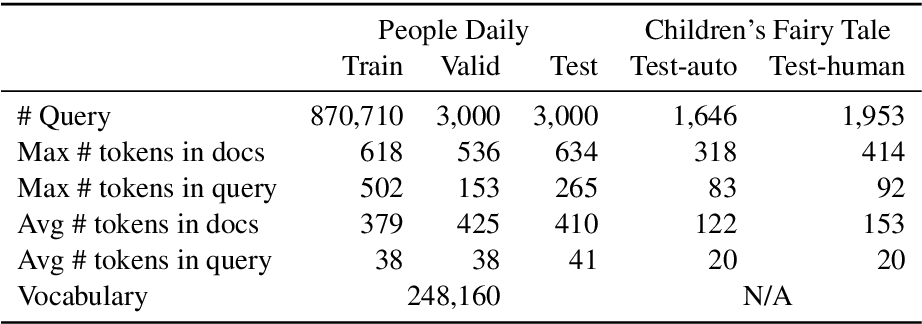 Figure 2 for Consensus Attention-based Neural Networks for Chinese Reading Comprehension