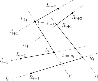 Figure 1 from Velocity and acceleration constrained trajectory