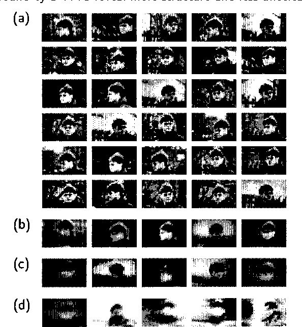 Figure 3 for Learning Graphical Models of Images, Videos and Their Spatial Transformations