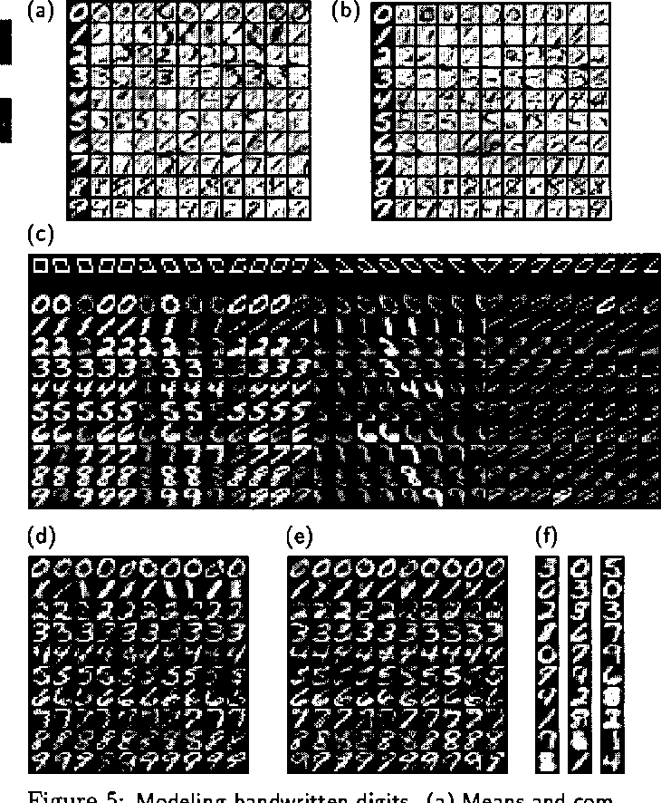Figure 4 for Learning Graphical Models of Images, Videos and Their Spatial Transformations