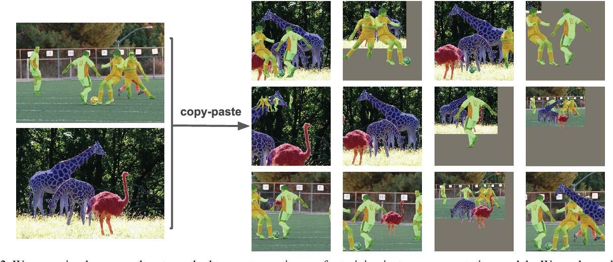 Figure 3 for Simple Copy-Paste is a Strong Data Augmentation Method for Instance Segmentation