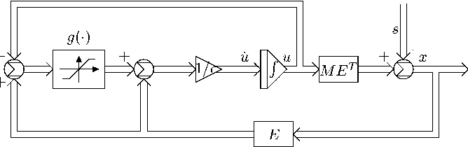 Fig. 1. Block diagram of the simplified dual neural network.