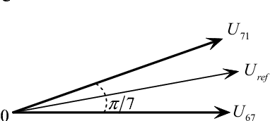 Fig. 3. NTV-SVPWM vector synthesis