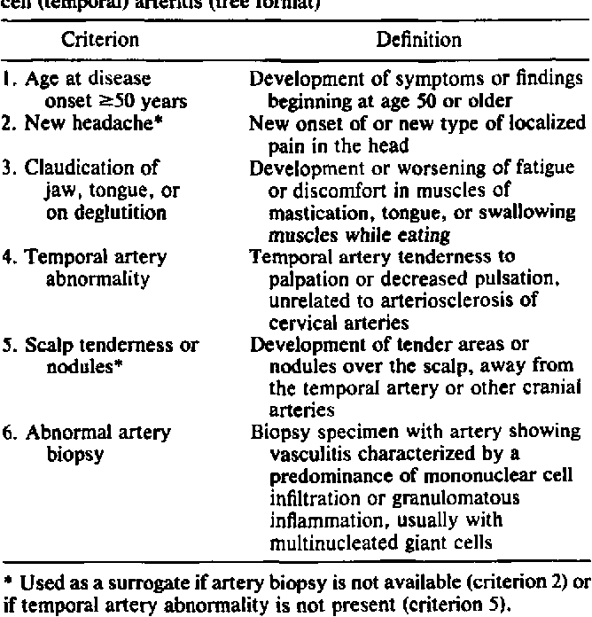 PDF] 1122 THE AMERICAN COLLEGE OF RHEUMATOLOGY 1990 CRITERIA FOR THE