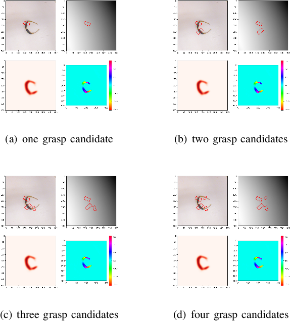 Figure 1 for Efficient Fully Convolution Neural Network for Generating Pixel Wise Robotic Grasps With High Resolution Images