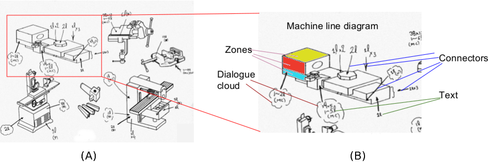 Figure 1 for Reading Industrial Inspection Sheets by Inferring Visual Relations