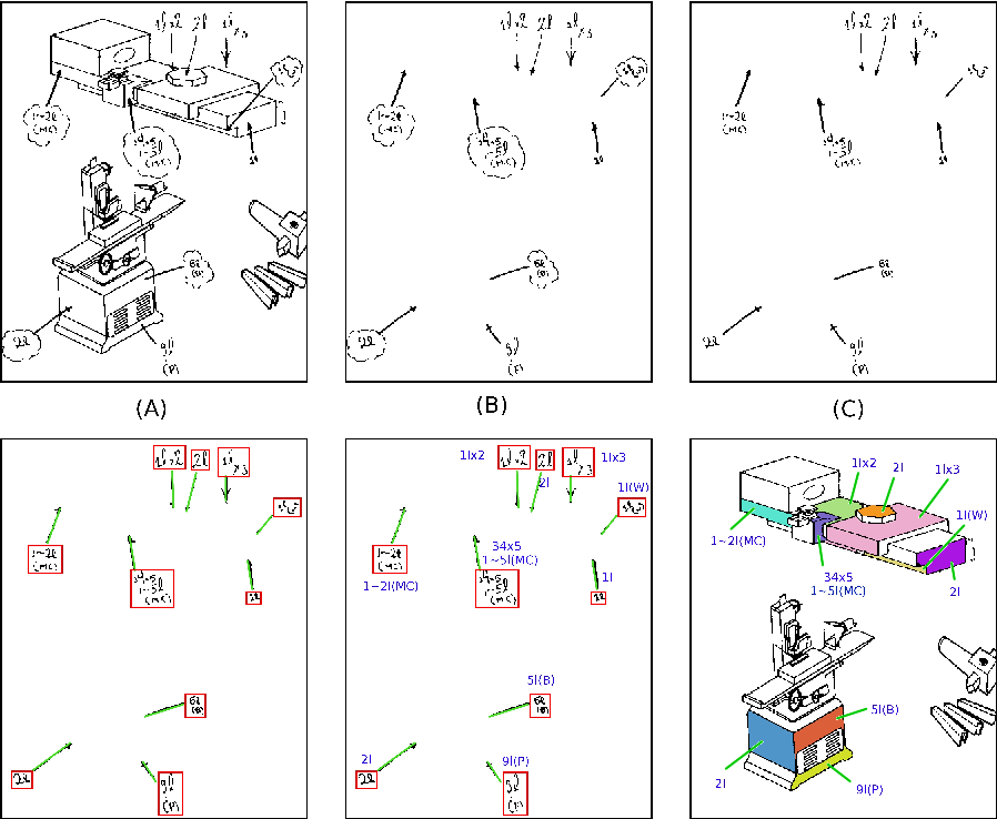 Figure 3 for Reading Industrial Inspection Sheets by Inferring Visual Relations