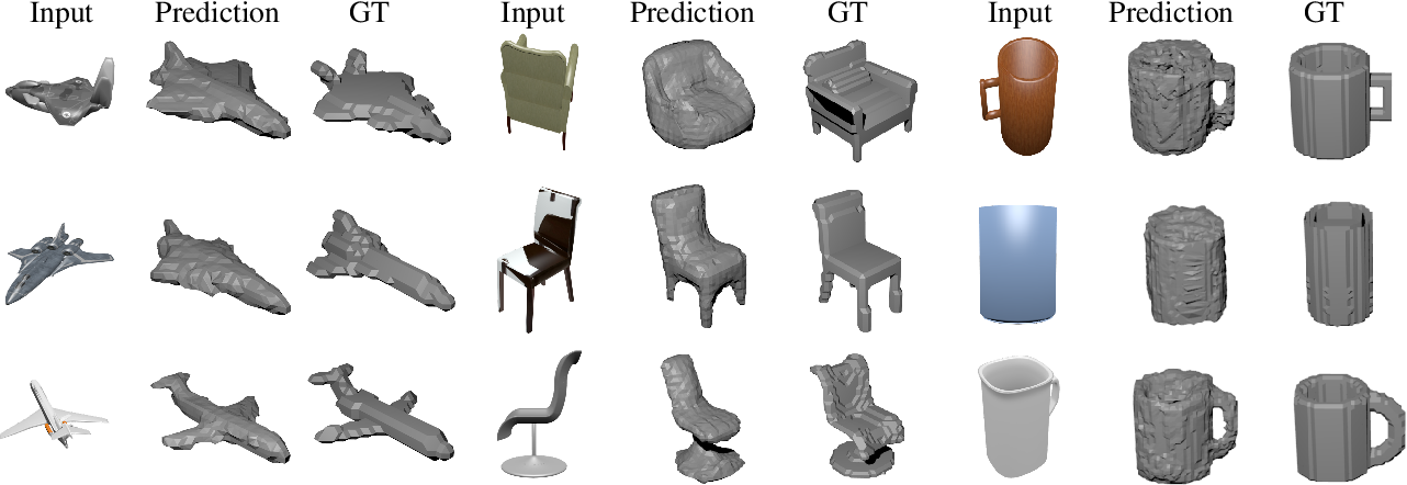 Figure 4 for Self-supervised 3D Shape and Viewpoint Estimation from Single Images for Robotics