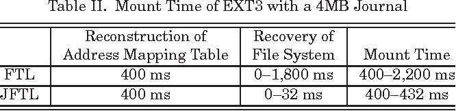 Table II. Mount Time of EXT3 with a 4MB Journal
