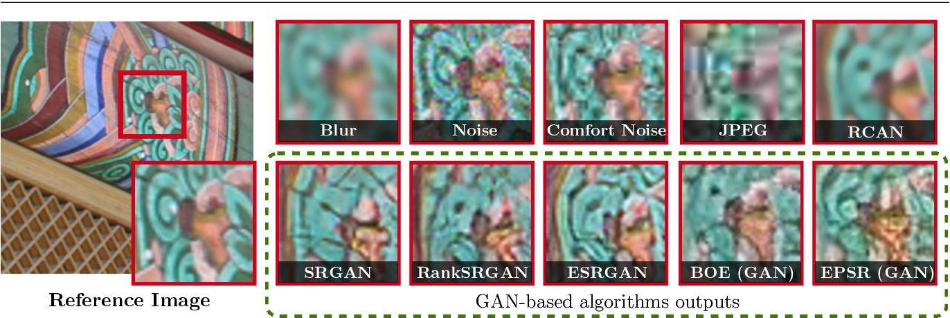 Figure 4 for Image Quality Assessment for Perceptual Image Restoration: A New Dataset, Benchmark and Metric