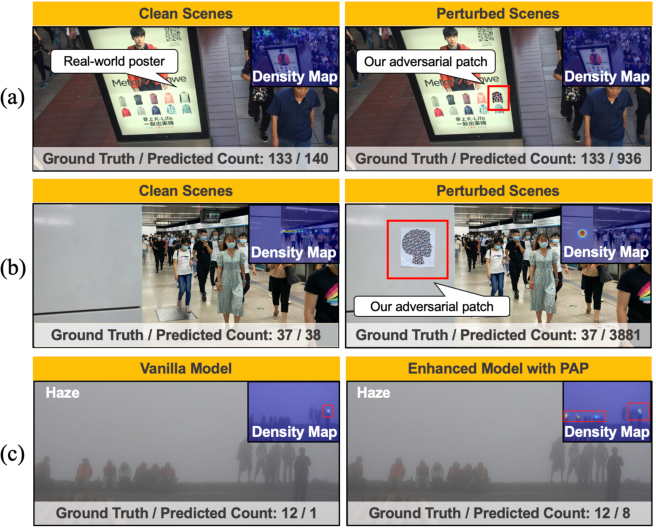 Figure 1 for Harnessing Perceptual Adversarial Patches for Crowd Counting