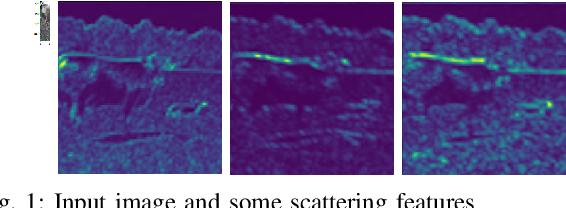 Figure 1 for Generating superpixels using deep image representations