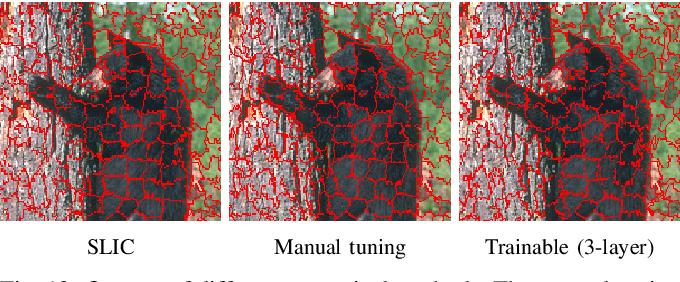 Figure 4 for Generating superpixels using deep image representations