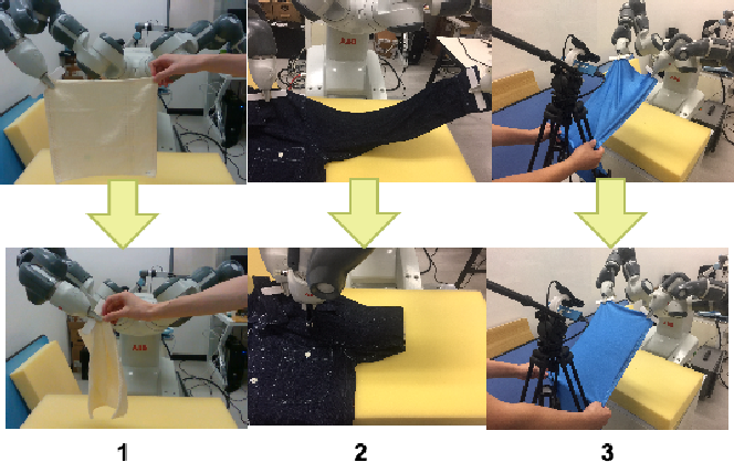 Figure 1 for Manipulating Highly Deformable Materials Using a Visual Feedback Dictionary