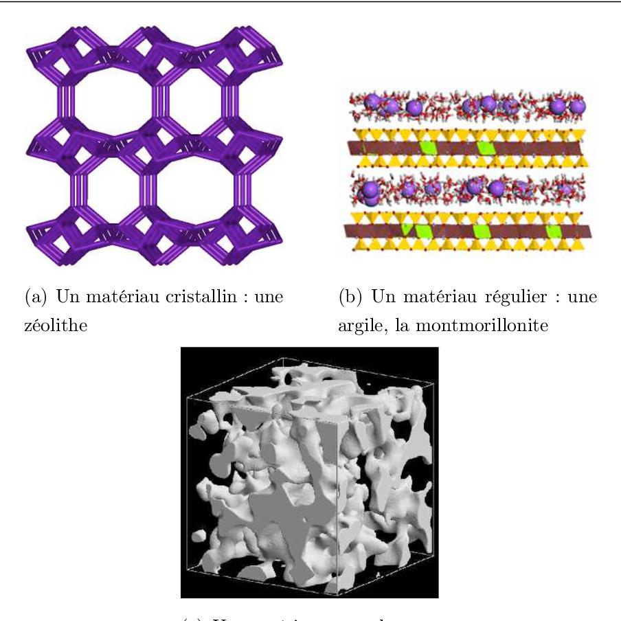 adsorption dans les matériaux