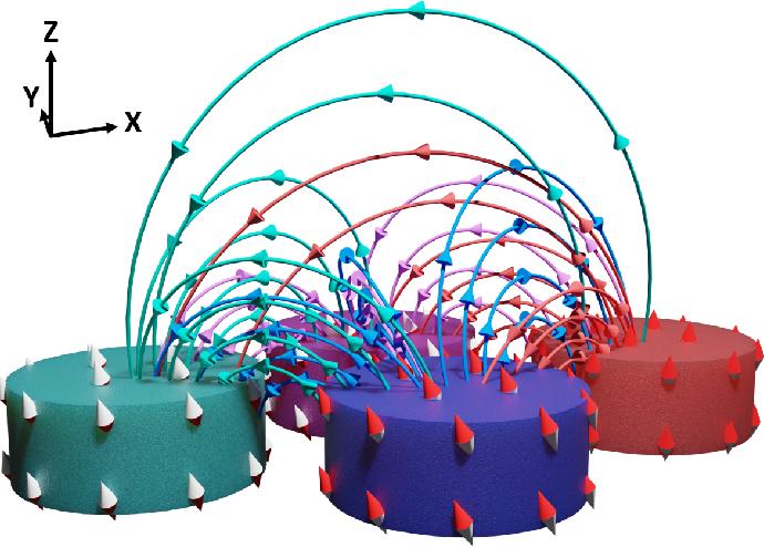 Figure 1 for Frustrated Arrays of Nanomagnets for Efficient Reservoir Computing