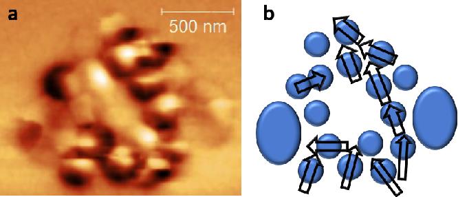 Figure 3 for Frustrated Arrays of Nanomagnets for Efficient Reservoir Computing