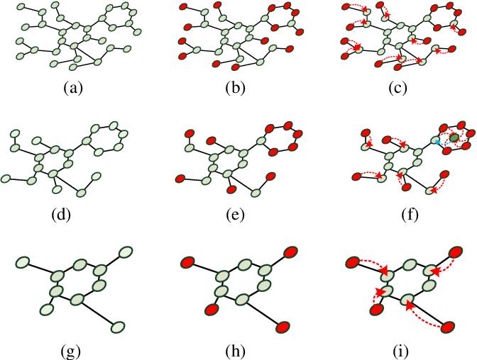 Figure 3 for Graph Attribute Aggregation Network with Progressive Margin Folding