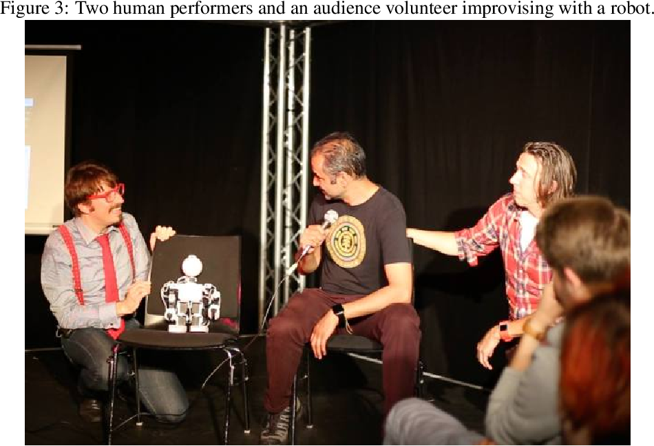Figure 3 for Improvised Comedy as a Turing Test