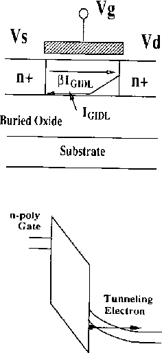 Figure 1 From The Enhancement Of Gate Induced Drain Leakage Gidl