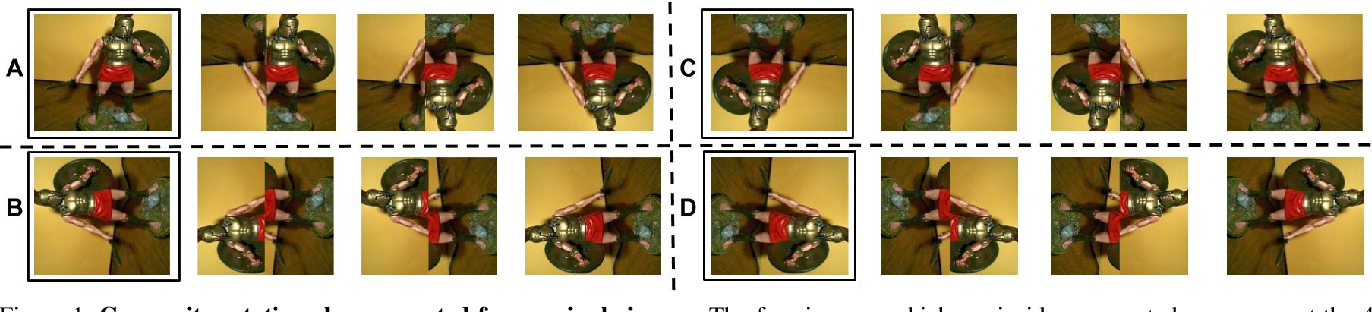 Figure 1 for Improving Few-Shot Learning using Composite Rotation based Auxiliary Task