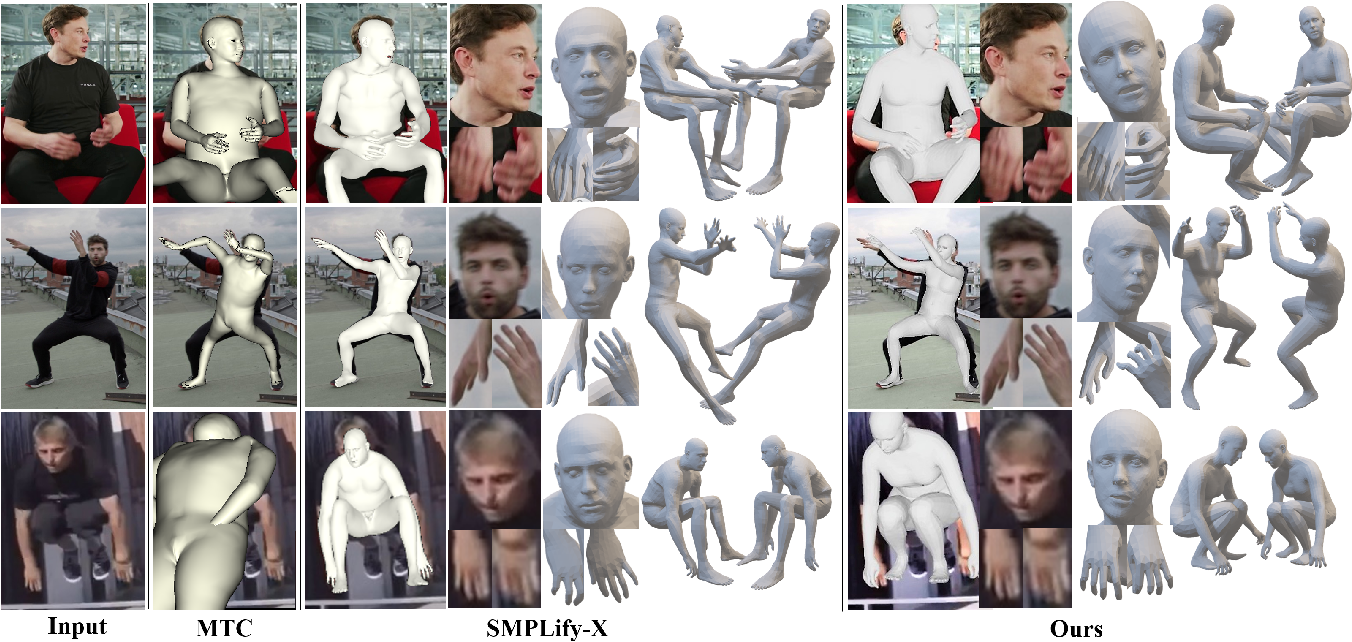 Figure 1 for Synthetic Training for Monocular Human Mesh Recovery