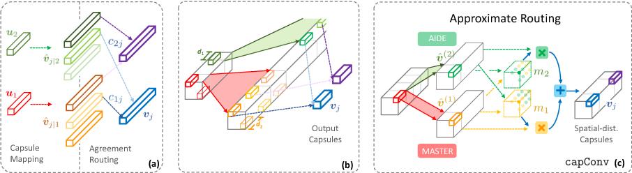Figure 1 for Neural Network Encapsulation