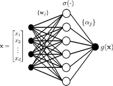 Figure 1 for On Approximation Capabilities of ReLU Activation and Softmax Output Layer in Neural Networks