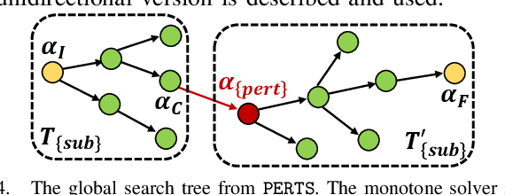 Figure 4 for Efficient and High-quality Prehensile Rearrangement in Cluttered and Confined Spaces