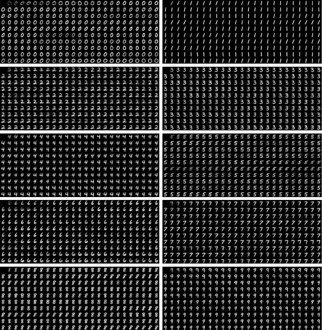 Figure 2 for Generative Class-conditional Autoencoders