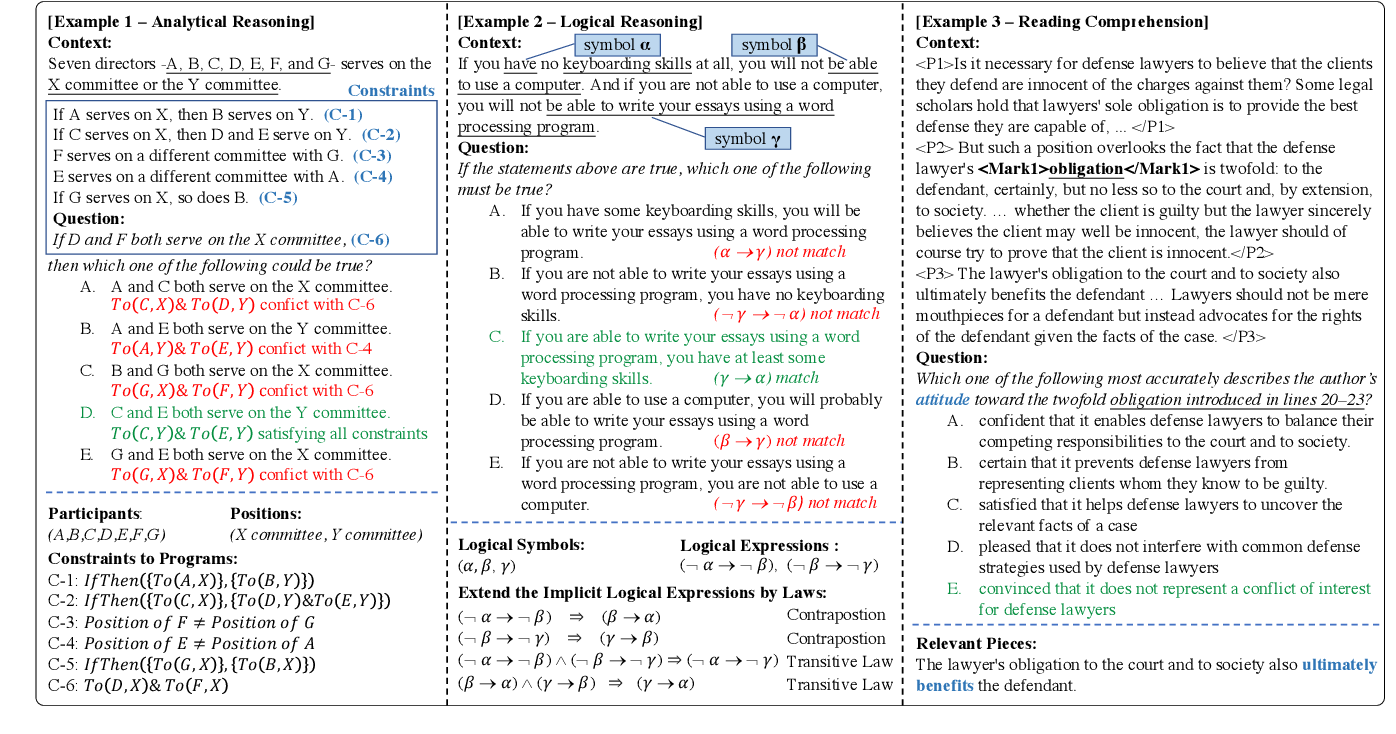 Figure 1 for From LSAT: The Progress and Challenges of Complex Reasoning