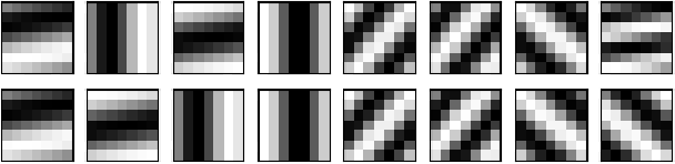 Figure 2 for FrequentNet : A New Deep Learning Baseline for Image Classification