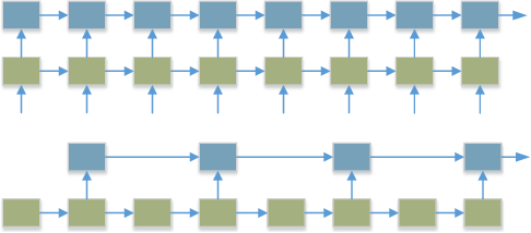 Figure 3 for Self-Supervised Video Hashing with Hierarchical Binary Auto-encoder