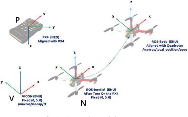 Autonomous landing on ground target of UAV by using image-based