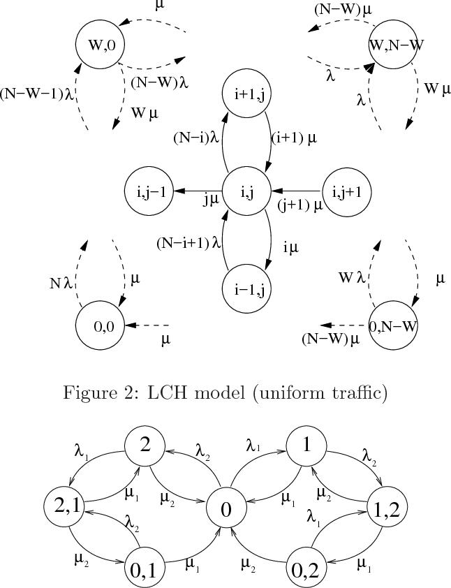 core obs traffic properties and behavior semantic scholar Cat Diagram figure 7