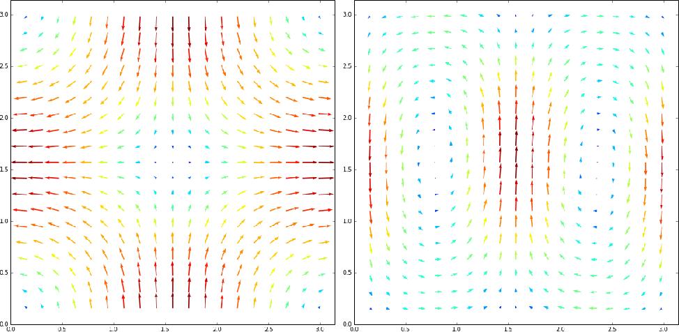 hirani thesis on discrete exterior calculus Using tools from discrete exterior calculus, we present a simple and efficient   in discrete exte- rior calculus [mercat 2001 hirani 2003 desbrun et al 2006].