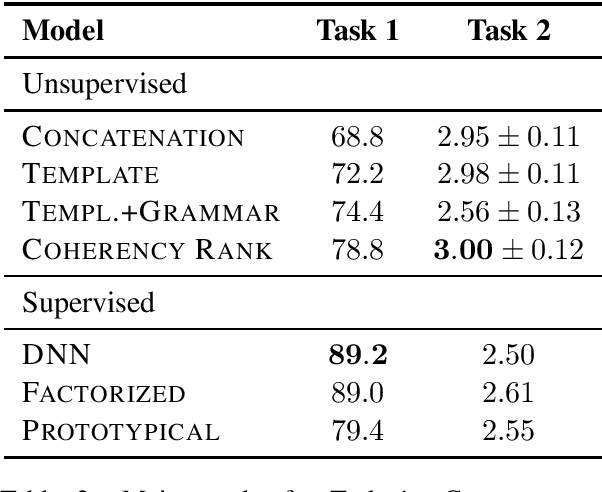 Figure 2 for Commonsense Knowledge Mining from Pretrained Models